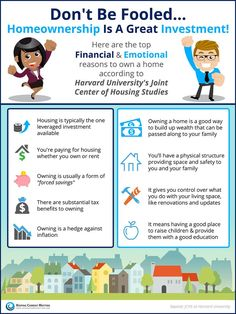 Don't Be Fooled... Homeownership Is A Great Investment! [INFOGRAPHIC] | Keeping Current Matters