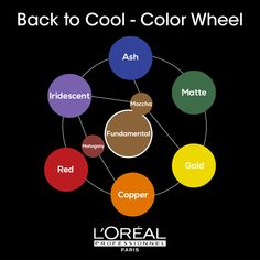Hair Technique, Orange, Yellow, Integrity, Loreal, Red Gold, Iridescent, Short Hair Styles, Hair Color