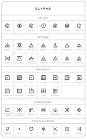 RESEARCH INTO GLYPH MEANINGS Perfect tattoo for me! Small, simple and meaningful<3