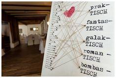 Menükarten in Reisepass Form Reisemotto Hochzeit