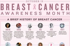 71 Catchy Breast Cancer Awareness Campaign Slogans