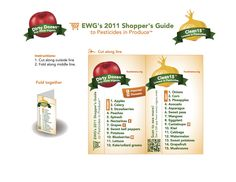 The EWG's 2011 Shopper's Guide to Pesticides in Produce. What produce is the dirtiest with the most pesticides? Use this guide to help decide when buying organic is a must.