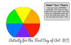 A getting to know you activity for both you and your students in the art room.