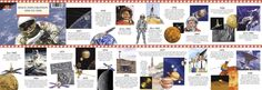 Space Exploration (1950 to 1980) Timeline for wall or bulletin boards!