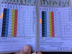 Great Job of my student Federico! Golf Academy, Periodic Table, Mario, Student, Periodic Table Chart, Periotic Table