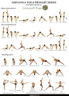 cool ashtanga yoga at home  yogaposes8  pinterest  yoga