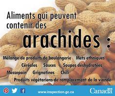 Si vous êtes allergique aux arachides, ou connaissez quelqu'un qui l'est, lisez bien l'étiquette de ces aliments. Les Allergies, Mets, Chicken, Food, Marzipan, Baked Goods, Meals, Yemek, Buffalo Chicken