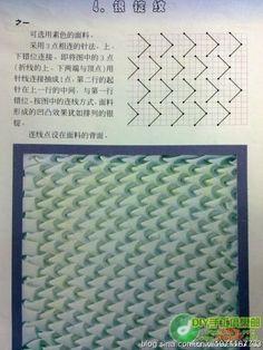 НЕ забываем что расход ткани под буфы берется с учетом запаса, чаще в 2-3 раза больше конечного результата! Плетёнка Цветочек Лист сердечки Волна Цепь Канадский смокинг Чешуя