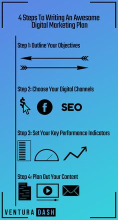 4 Steps to Writing an Awesome Digital Marketing Plan - Ventura Dash - Digital Entrepreneurship Digital Marketing Plan, Infographics, Writing, How To Plan, Reading, Awesome, Infographic, Reading Books, Being A Writer
