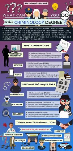 12 Jobs For Criminology Majors Many criminology majors go on to become lawyers, judges and sociologists, among other occupations. Here is a list of 12 possible jobs for criminology majors! Forensic Psychology, Psychology Major, Psychology Facts, Forensic Science Major, College Majors, College Hacks, College Fun, Criminal Justice Major, Trauma