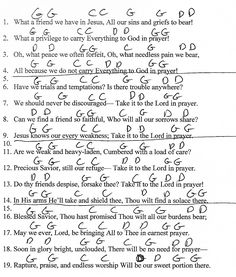 list of all guitar chords and how to play them