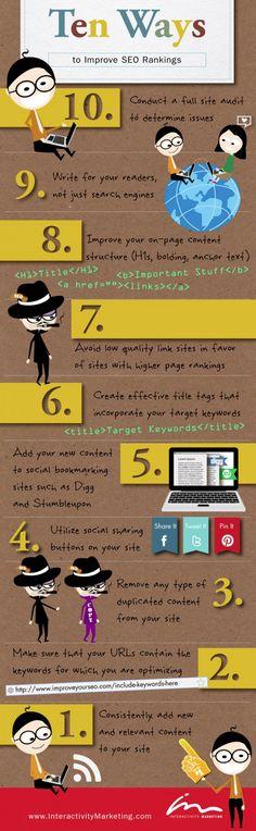 10 maneras efectivas de mejorar tu posicionamiento SEO « Infografías de Marketing - Leer artículo completo: http://infografiasmarketing.wordpress.com/2012/05/14/10-maneras-efectivas-de-mejorar-tu-posicionamiento-seo/