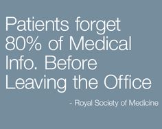 Patients forget 80% of medical information doctors tell them before they even leave the office.