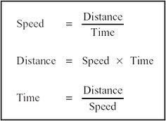 Unit 18 Section 2 : Calculating speed, distance and time