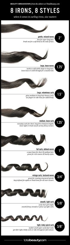 Curling Iron Barrel Sizes