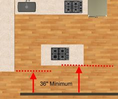 Guidelines for determining kitchen space design with work centers, floors, seating, and more.: Kitchen Space Design: Walkway Aisle Spacing Farmhouse Kitchen Island, Kitchen Island Decor, Kitchen Ideas, Kitchen Small, Kitchen Tips, Farmhouse Kitchens, Rustic Farmhouse, Kitchen Islands, Diy Kitchens