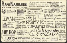 Sketchnotes of On Being interview with Rami Nashashibi.