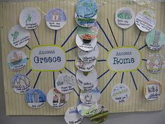 Use the double bubble map to compare/contrast. Use in a literacy center with students using books to research more information. Then have students use the information to write a paragraph to compare Ancient Greece and Rome.