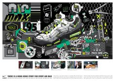 Nike Air Max Day Step Back in Time on Behance