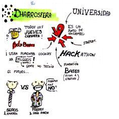Skethcnotes del 3er. Encuentro de Valleys (@Campus Madrid)  Valleys asistentes y presentaciones de: - Asturvalley - Cylicon Valley - Charrosfera - Euskal Valley - Betabeers   OpenSpace, temas: - Instituciones - Financiación - Startup Manifesto - Construyendo Comunidad