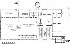 Small commercial kitchen layout com floor plans Small Barn Plans, Farm Plans, Cattle Barn, Hay Barn, Kitchen Floor Plans, House Floor Plans, Layout Design, Philippines House Design, Ice Houses