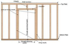 How To Frame A New Interior Wall & Door Frame