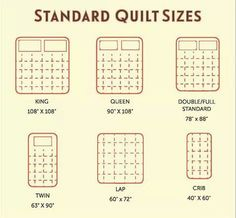 Standard Quilt Sizes - probably works for crocheted afghans as well http://www.craftsy.com/reference/standard-precut-measurements-quilting?ext=FB_QC_PP_Registrations_articleprecuts_20140717&utm_source=Facebook&utm_medium=Social%20Engagement&utm_campaign=Quilting%20Club-Registrations&initialPage=true