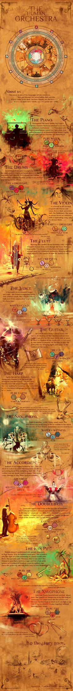 The Human Orchestra - Parchment version by AquaSixio.deviantart.com on @deviantART