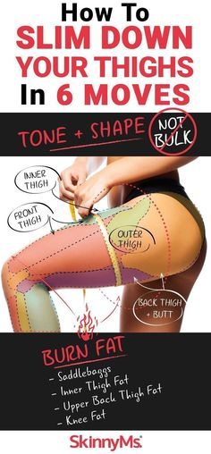 How To Slim Down Your Thighs In 6 Moves – Toned diet workout thigh exercises Slim Down Thighs, How To Slim Thighs, Fat Thighs, Small Thighs, Toned Thighs, Easy Workouts, At Home Workouts, Health And Wellness, Health Fitness