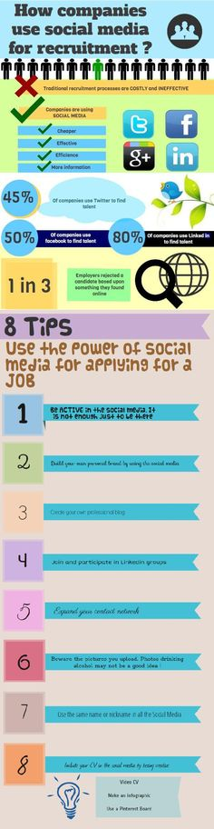 Social Media Job Hunting Recruitment - How companies use social media for recruitment