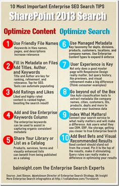 SharePoint 2013 Search Enterprise SEO - Following these 10 simple steps can lead to improvement in Enterprise Search Engine Optimization and make users happier and lead to better adoption.
