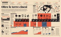 Francesco Franchi – Analisi Grafica