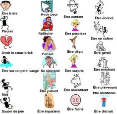 Description du caracteres plus sentiments French Expressions, Facial Expressions, French Adjectives, French Verbs, French Teaching Resources, Teaching French, How To Speak French, Learn French, French For Beginners