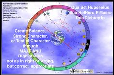 November Super Full Moon 2016 Just in time for maximum fullness!  TIME FOR MAAT ACTION. DO WHAT'S RIGHT. WATER PROTECTORS, ACTIVATE. We are powerful Light beings, and an use the Cosmic Forces to Create BALANCE (Ra, Maat)  and Restore Maat to the Earth. ASE!