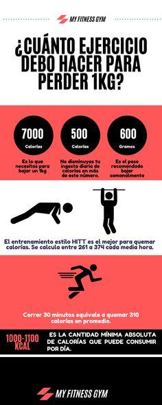 Descubre cuánto ejercicio debes hacer para perder un kilo en este articulo que sin lugar a dudas elimina muchos mitos y errores. Hiit, Cardio, Gym Workouts, Fitness, Body Weight, Losing Weight, Training Schedule, Gymnastics, Work Outs