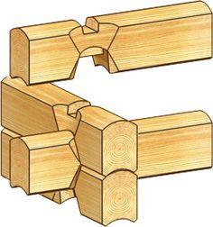 Норвежская рубка стен из лафета Diy Log Cabin, How To Build A Log Cabin, Building A Cabin, Cabin Homes, Log Homes, Garage Construction, Earthship Home, Log Wall, Woodland House