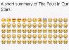 The Fault In Our Stars Detailed Plot summary?