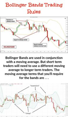 Bollinger bands identify a kind of support and resistance on either side of the price bars or candles. You could think of them as being like an envelope surrounding the price action, generally hovering around a moving average in the middle. Dow Jones Index, Implied Volatility, Bollinger Bands, Put Option, Financial Asset, Money Trading, Stock Options, Stock Charts