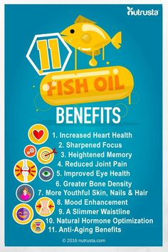 11 Fish Oil Benefits. Brain, joint, anti-inflammation, hair, skin, nails, waistline, mood, anti aging