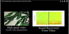 The Visual Microphone - Passive Recovery of Sound from Just Visual Information