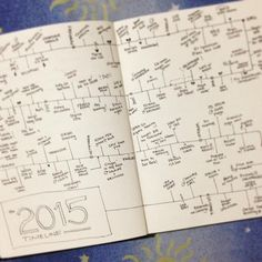 """""""Day 26: Memory Keeping 
