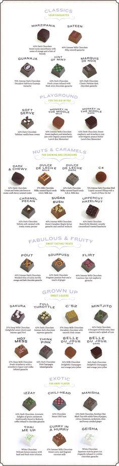Truffles Map | MoRoCo ChocolatMoRoCo Chocolat