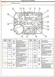 1995 lincoln continental fuse box diagram 23 best fuse box diagram free images diagram  fuse panel  land  23 best fuse box diagram free images
