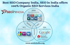 Search Engine Optimization in India We are a India based Website Design, Development & Online Marketing company; We will provide complete solution to grow your business and manage your requirements online at very low cost.  If you are interested in our services please share your complete requirement with us so that we can provide you more information and solutions accordingly.  http://seoinindia.org/best-seo-company-in-india.html