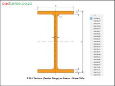 48 2D CAD Blocks: RSA Steel Sections - I Section Grade 300W Steel Grade: 300W  CAD Format: AutoCAD 2013  Block Type: 2D Dynamic (1x48 Lookup Tables)  Units: mm  Description:  A dynamic block made using the SABS Tables.  The block is parametric and uses lookup tables to produce 48 different blocks. The block can be edited to user dimensions with the standard AutoCAD Properties editor Steel Properties, Steel Grades, Cad Blocks, Autocad, Editor, Beams, 2d, Tables, The Unit