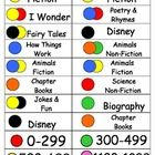 Free reading inventory for kids