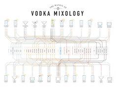 P-Mixology_Vodka_Zoom
