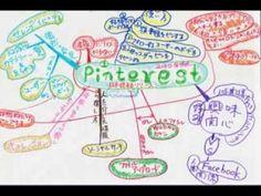 ピンタレスト1pinterestとは何か?機能は、snsなのか写真ブログとして、ホームページとしてpinterestの法人登録に切り替えました。過去の動画おさらいです。2010年にできた新しい写真投稿サイトであり、写真ブログでありsnsであり、ホームページにもなる面白いwebsiteです。何にも知らなかったけど2013年11月12日に日本語版リリースで、今まで以上に日本でもはやるかも、facebookとは全く違う機能が、僕には魅力。What is Pintaresuto 1pinterest? Sns as the 7th photo blog, feature was switched to the corporate registration of pinterest as the home page. Is a video Osarai past. Is a new photo post site that could be in 2010, is a sns is a photo blog, it is an interesting we
