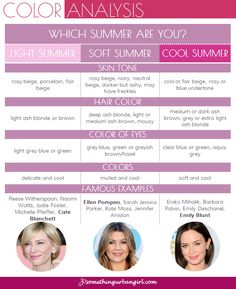 Which Summer Are You⁉️
