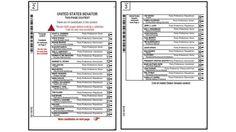 Sample ballots for Senate race